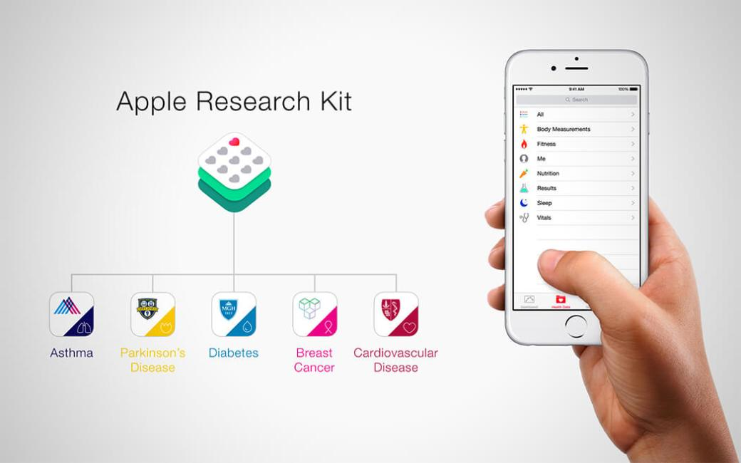 Big Pharma Eyes iPhone For Drug R&D - BuzzFeed News
